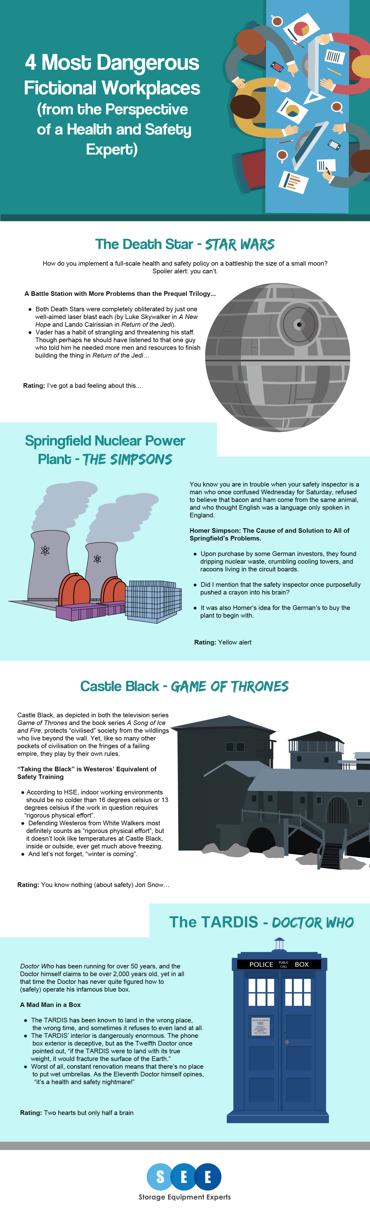 Most Dangerous Fictional Workplaces - workplace safety infographics