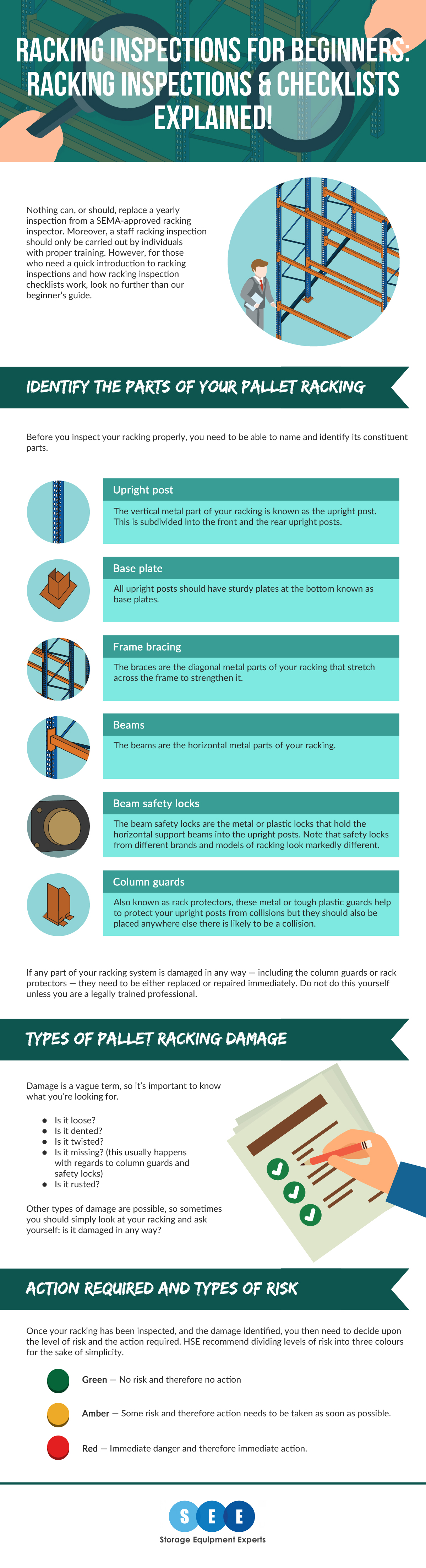 Infographic of the Beginners Guide to Racking Inspection Checklists by Storage Equipment Experts