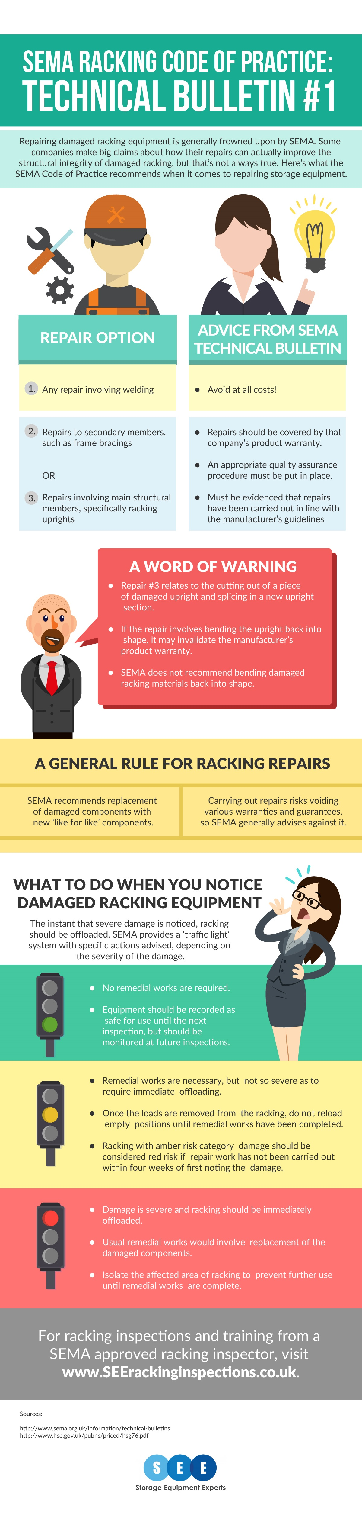 SEMA Racking code of practice: technical bulletin #1 | Storage Equipment Experts