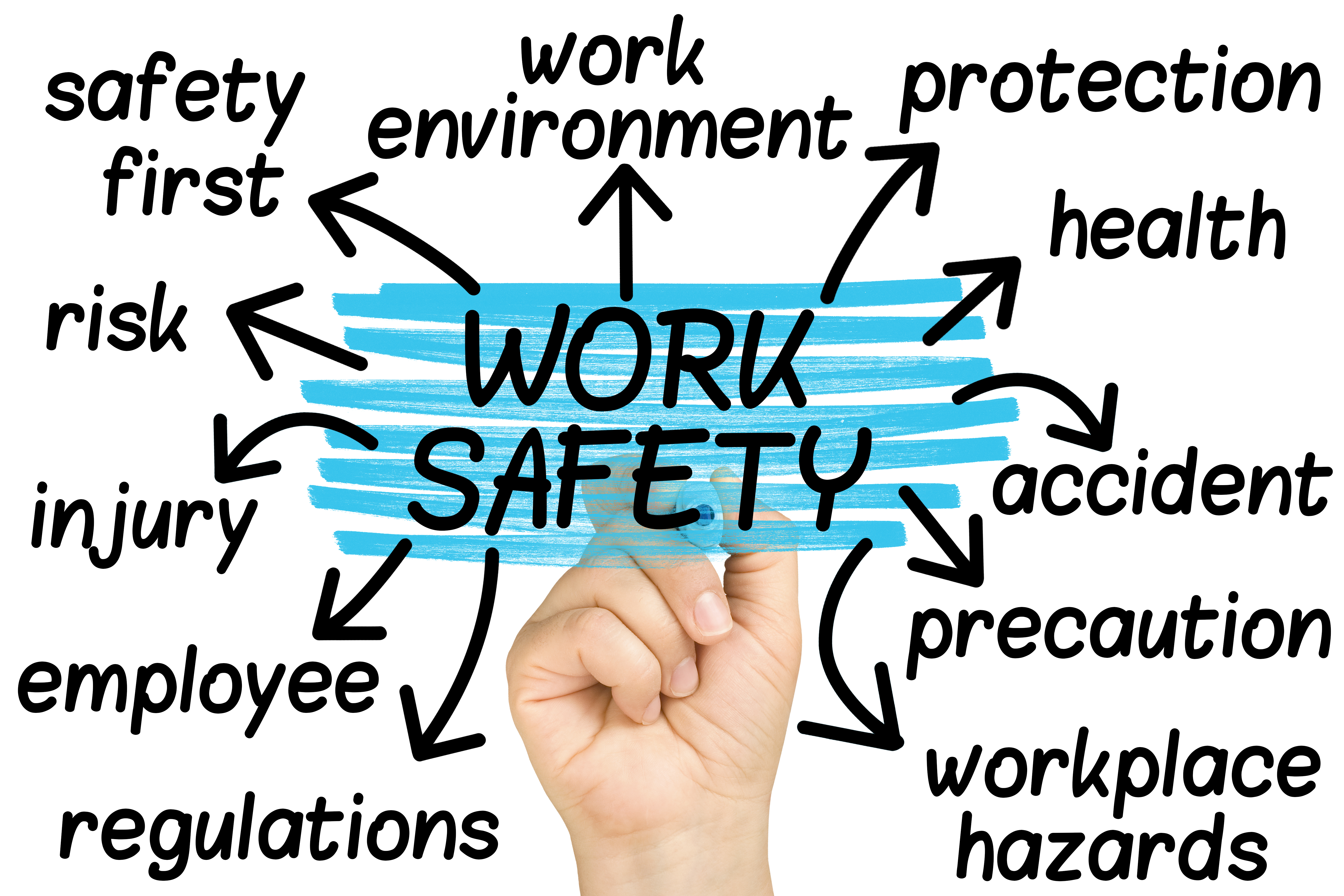 Who Is Responsible For Workplace Safety | Storage ...